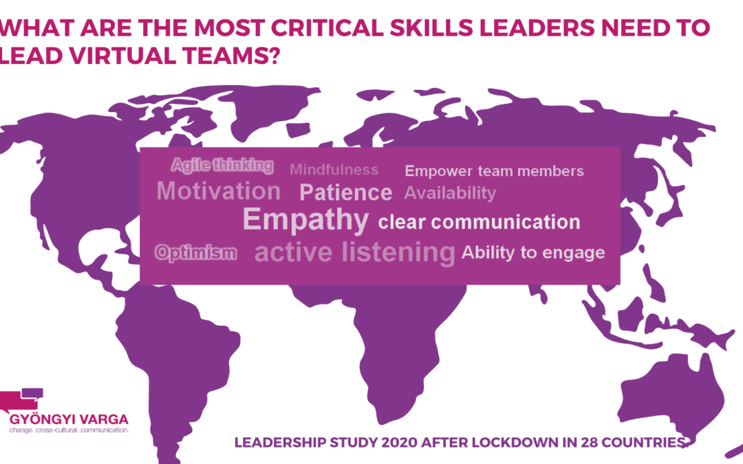 The most critical skills leaders need to lead virtual teams (2020)