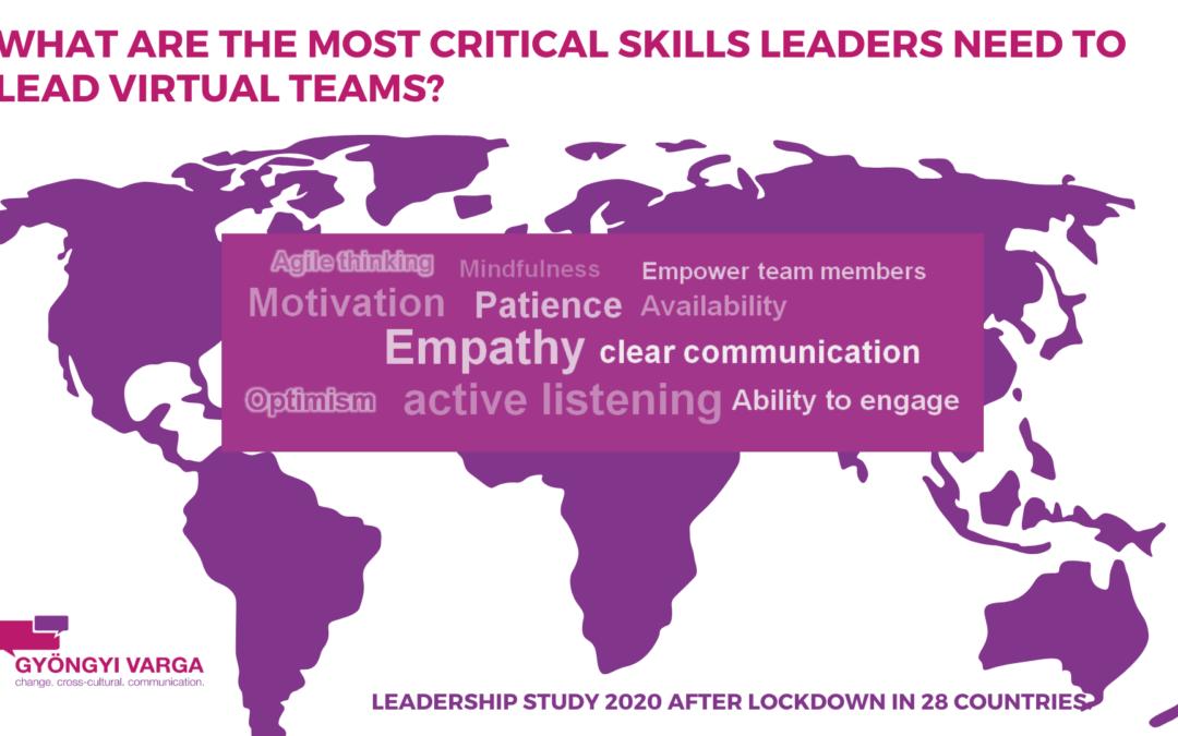 So werden Sie mit Leadership-Profiling zur/m Gewinner*in
